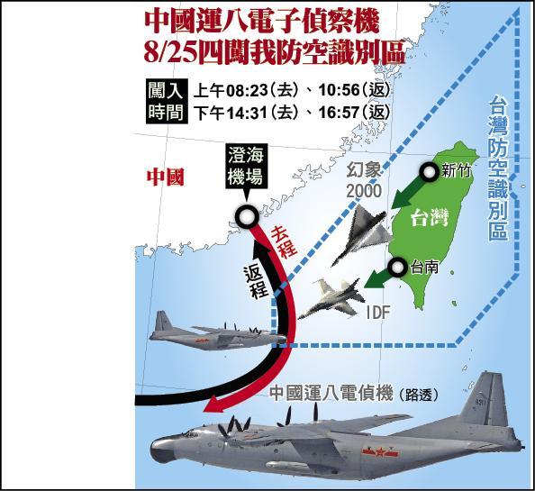 中國運八電子偵察機 四闖我防空識別區