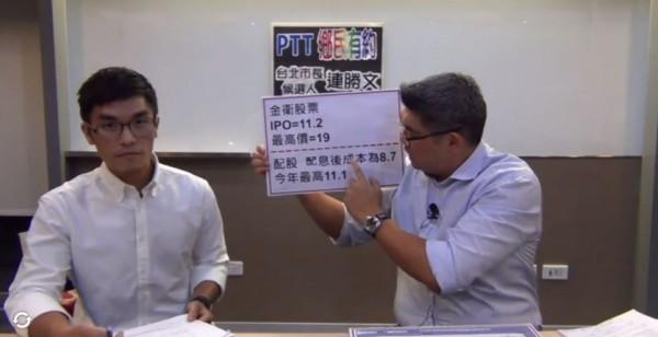 連勝文(右)在參加了「市長,給問嗎?」活動時,拿出字卡回應鄉民所提出的財經問題。(圖擷取自PTT直播影片)
