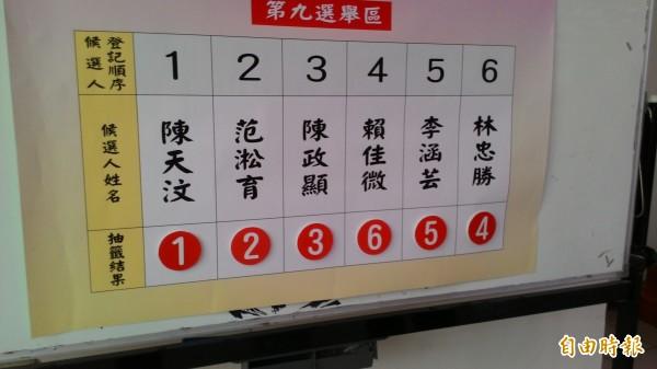 台中市第九選區號碼抽籤結果。(記者林良昇攝)