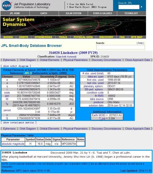台灣業餘天文觀測家蔡元生在2009年發現的13顆小行星,其中一顆正式編號第316020號,且命名為「林書豪」。(照片擷自NASA小行星中心)