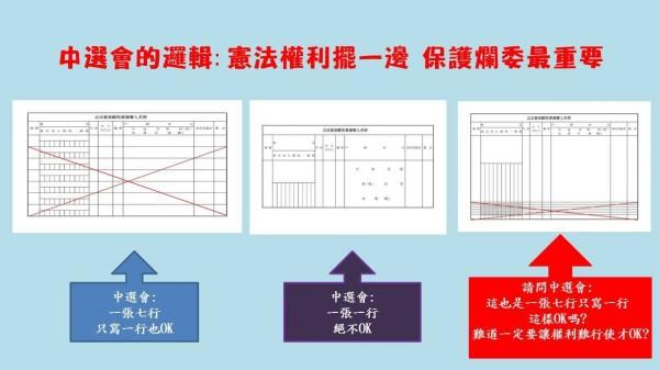 黃國昌再批中選會為政客護航。(圖擷取自黃國昌臉書)