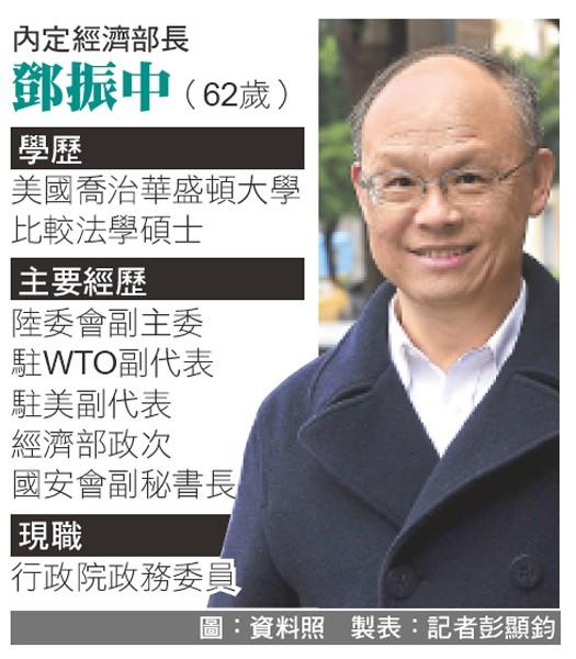 內定經濟部長 鄧振中。(圖:資料照,製表:記者彭顯鈞)