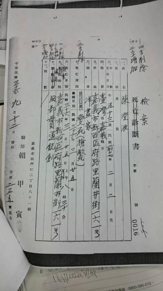 在二二八事件中為民捐軀的畫家陳澄波的死亡證明文件。(記者余雪蘭攝)