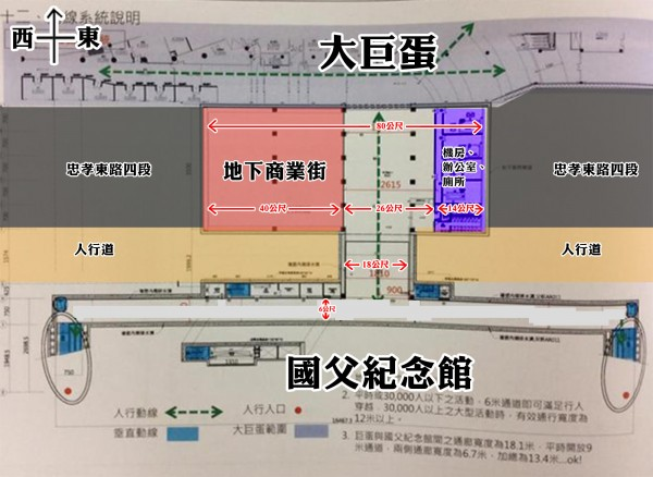 大巨蛋地下通聯道從80尺縮減成18公尺,被網友質疑安全性。(圖擷取自PTT)