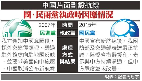 中國片面劃設航線國、民兩黨執政時因應情況。(製表:記者周思宇)