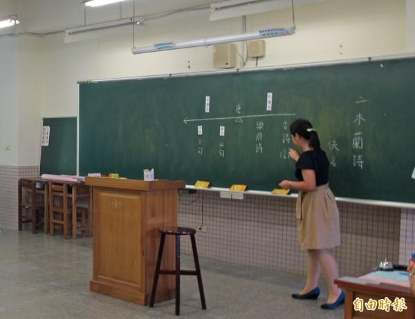 (資料照,記者俞肇福攝)