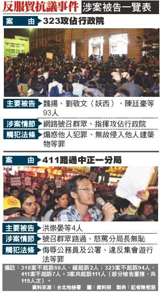 反服貿抗議事件涉案被告一覽表。(資料來源:台北地檢署 圖:資料照 製表:記者陳慰慈)