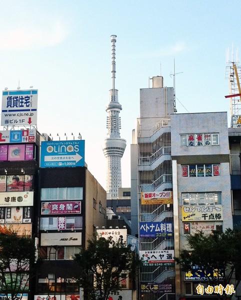 圖為東京市區。(資料照,記者王孟倫攝)