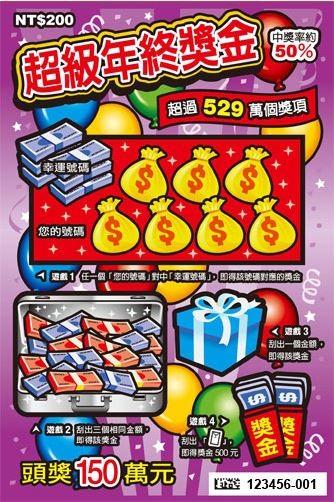 200塊的「超級年終獎金」,中獎率有50%,CP值相當高。(圖片擷自台灣彩券)
