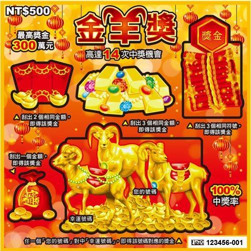 500塊的「金羊獎」和「新年快樂」中獎率100%,但是「包中不包賺」。(圖片擷自台灣彩券)