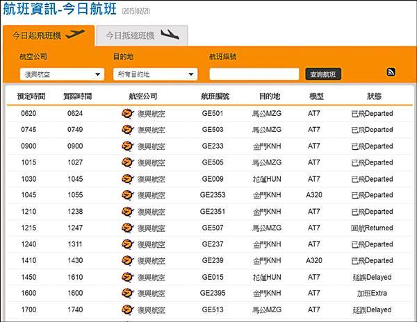 復興航空原訂昨天中午由松山機場飛往馬公的GE-507,起飛後發現訊號異常,因此回航(Returned)(記者陳炳宏翻攝)