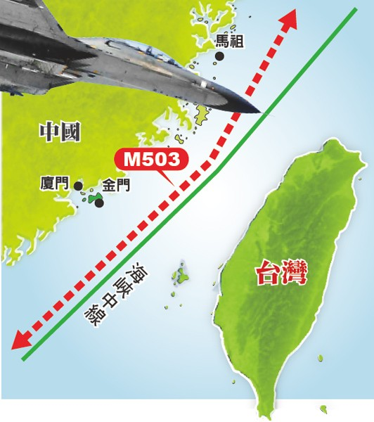 中國劃設之M503航路,距海峽中線的最近距離為四.二浬,中方雖稱實際飛行時會再往西移六浬,屆時距中線十.二浬。但因曾發生中國蘇愷27軍機穿越海峽中線事件,引發外界憂心,若蘇愷27要從此航路往東飛越海峽中線,僅需約五十秒,嚴重壓縮我空防預警時間。