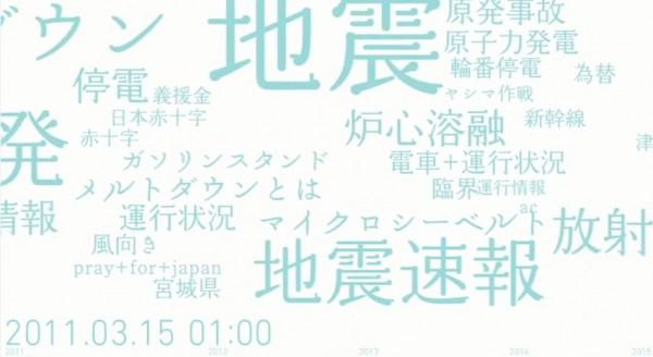 今年日本雅虎延續「Search for 3.11」活動,推出活動影片顯示過去的熱門關鍵字,十分動人。(圖擷取自YouTube)