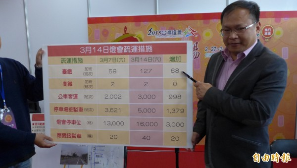 交通局長王義川說明週末燈會人潮疏運計畫。(記者俞泊霖攝)