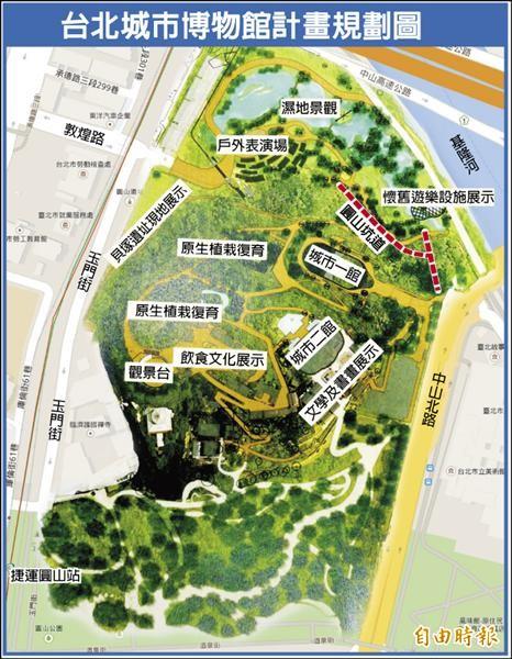 台北城市博物館計畫規劃圖。(記者游蓓茹攝)