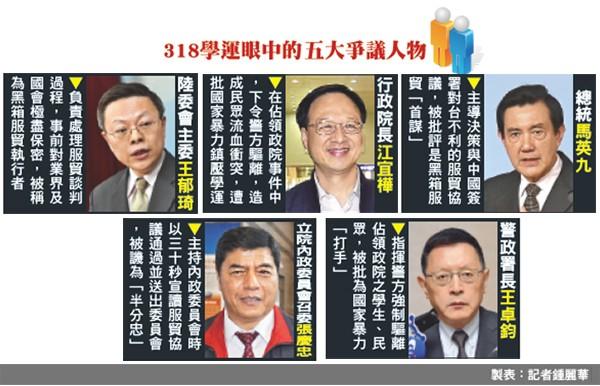 318學運眼中的五大爭議人物。(製表:記者鍾麗華)