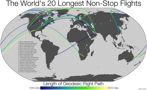 卡迪斯針對全球直飛航線進行分析,並列出距離最長的前20名。(圖擷取自Vizual Statistix)