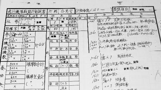 台南航空隊的戰鬥計畫書內容。(取自「飛行場の測候所」)