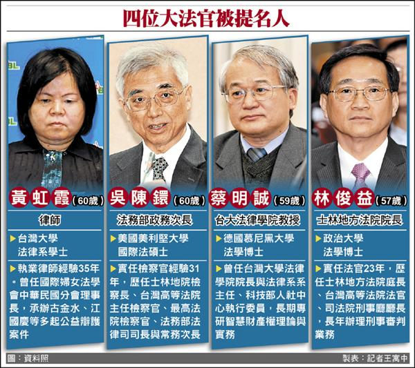 四位大法官被提名人