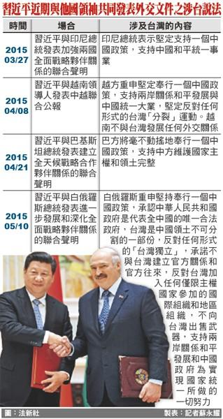 習近平近期與他國領袖共同發表外交文件之涉台說法。(圖:法新社 製表:記者蘇永耀)