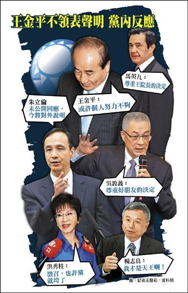 王金平不領表聲明 黨內反應