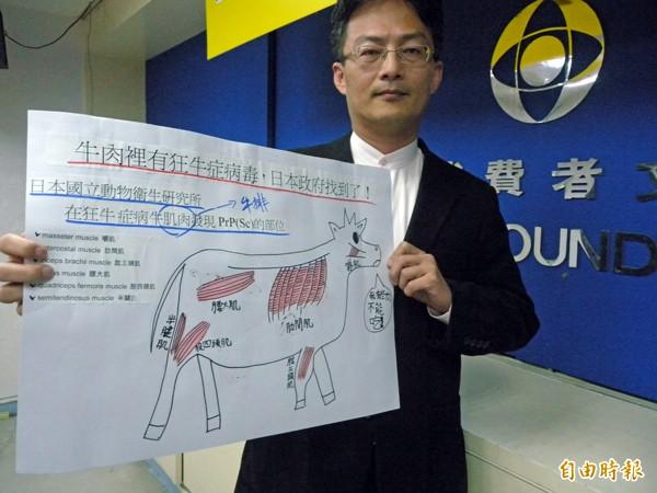 消基會醫師蘇偉碩早於2月份就表示,美牛仍有狂牛症疑慮,呼籲政府不該草率讓美牛雜碎進來。 (資料照,記者吳亮儀攝)