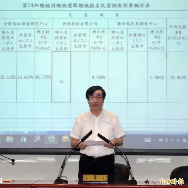 國民秘書長李四川上午公布洪秀柱民調結果。(記者王敏為攝)
