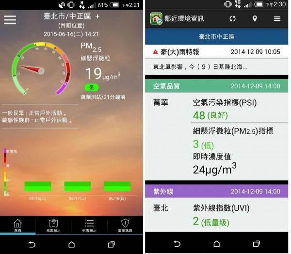 環保署的「環境即時通2.0」(左)改版後整合空氣品質、紫外線指數、天氣圖和戶外活動建議等資訊,大量運用儀表板及圖表,獲得網友肯定。(圖擷取自手機畫面)