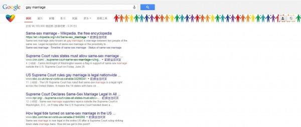 Google為了慶祝美國最高法院裁定,各州同性婚姻全面合法化,在搜索列上輸入「Gay Marriage」就有彩蛋。(圖擷自Google)