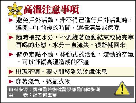 製表:記者何玉華
