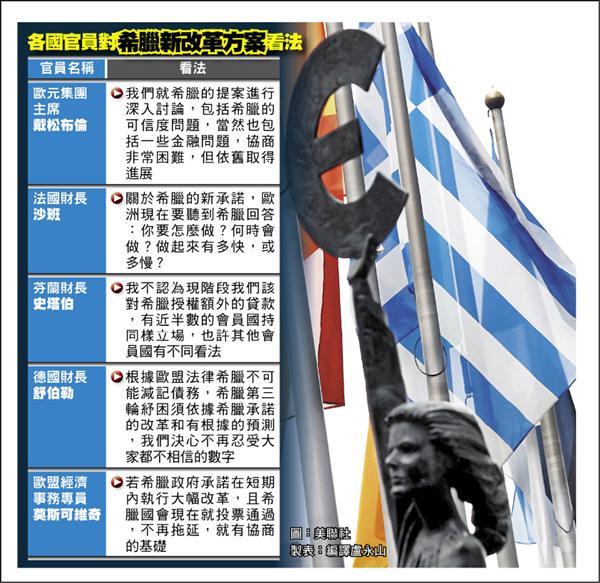 各國官員對希臘新改革方案看法