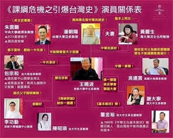 陳其邁PO出一張「課綱危機之引爆台灣史」演員關係表。(擷取自陳其邁臉書)