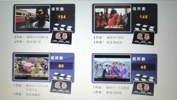 「白沙屯媽祖進香微電影創作徵選活動」入圍作品,即日起到9月1日在網路展開票選。(記者張勳騰翻攝)