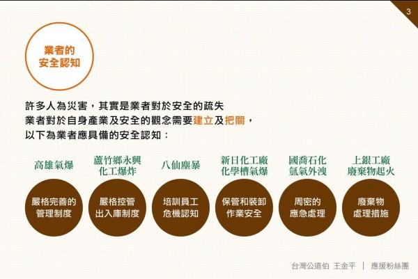 台灣公道伯表示,許多爆炸案件都是由於業者疏忽,業者必須對自身產業建立安全觀念並進行把關,才能防範於未然。(圖擷取自台灣公道伯 王金平臉書粉絲團)