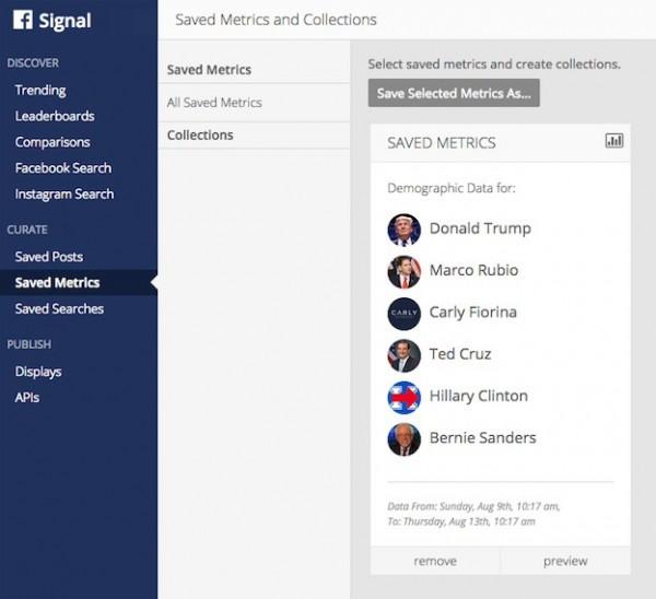 透過「信號」,記者能下載保存任一則臉書貼文或Instagram圖像影音,以供新聞團隊之後的新聞撰寫。(圖取自Facebook Media)
