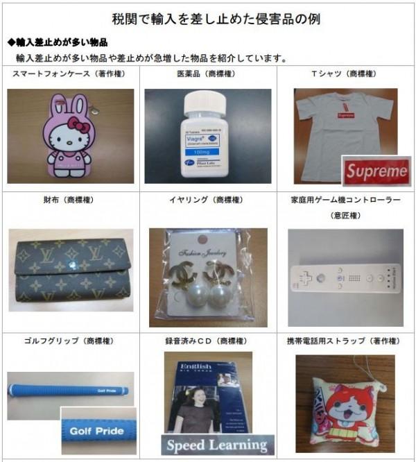 日本財務省近日針對全國海關截獲的侵權物品提出分析報告,其中有逾9成都來自中國。(圖擷自日本財務省網站)