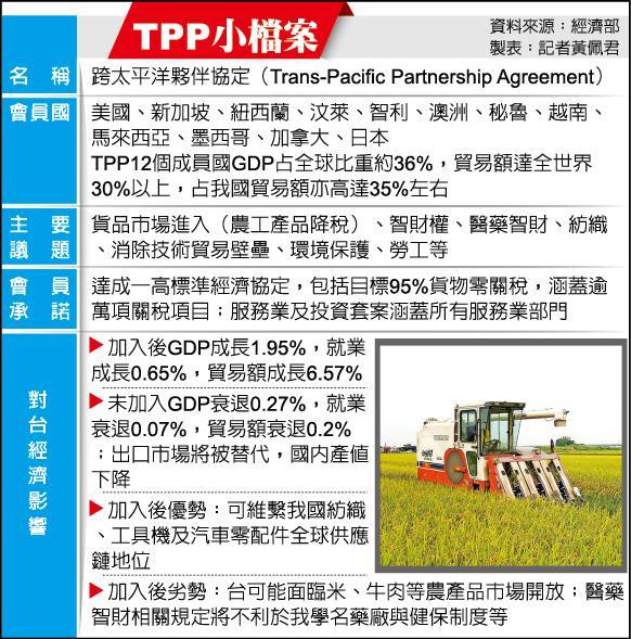 TPP小檔案