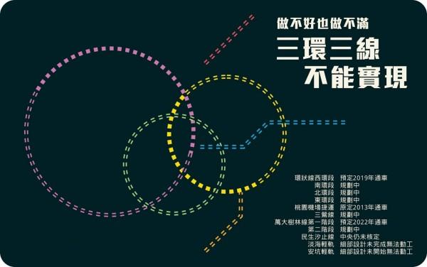 吳姓網友設計的「三環三線不能實現」票證封面,但遭票證公司拒絕印製。(記者吳亮儀翻攝)