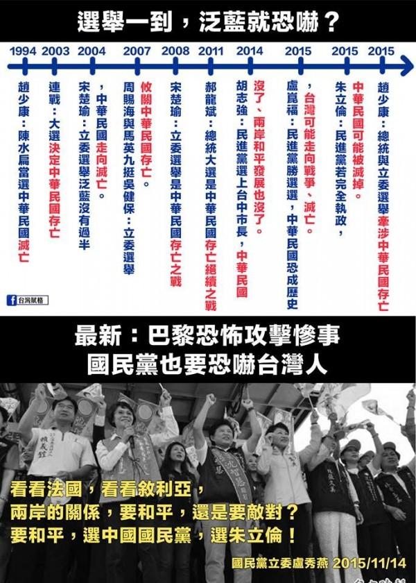 台灣賦格(Taiwan Fugue)臉書專頁繪圖細數藍營在選戰中用了幾次恐嚇牌,總共高達11次!(圖擷自「台灣賦格 Taiwan Fugue」臉書)