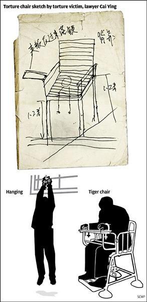 圖為「囚椅」示意圖。(圖擷取自網路)