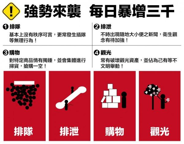 臉書專頁台灣賦格(Taiwan Fugue)繪出中客的4大觀光狀況,諷刺意味十足。(圖擷自「台灣賦格 Taiwan Fugue」臉書)