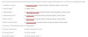 入選的5都都被稱為「中國台北」、「中國新北」、「中國台中」、「中國台南」、「中國高雄」。(圖片截取自市長聯盟新聞稿)