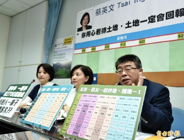 立法院國民黨團16日舉行記者會,前立委邱毅指控蔡英文炒地及逃漏稅。(記者方賓照攝)