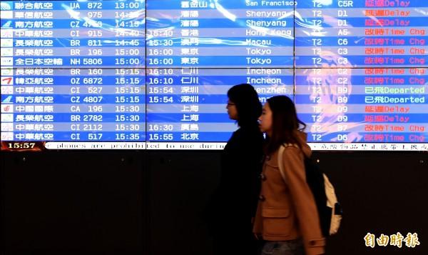 桃園機場今天凌晨12點多發生停電狀況,停電範圍包括第一航廈的出境大廳、X光安檢線、金屬檢測門與護照查驗櫃檯。(資料照,記者朱沛雄攝)