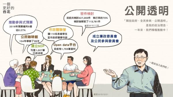柯文哲臉書漫畫說明開放政府、全民參與政策。(圖:擷自柯文哲臉書)