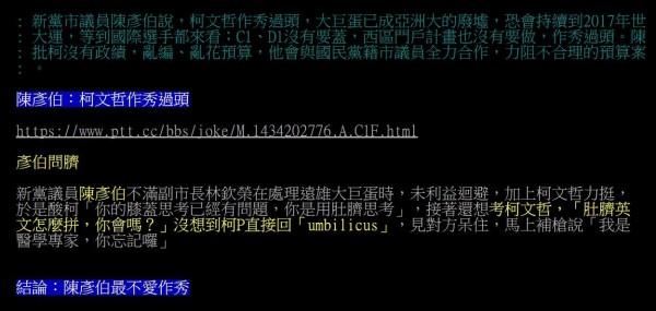 新黨市議員陳彥伯批柯文哲「作秀過頭」,卻被網友抓包,過去質詢時的作秀行為。(圖片擷取自批踢踢八卦版)