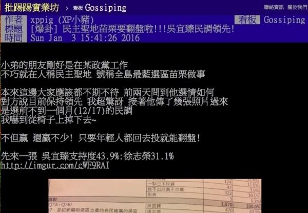 網友在PTT八卦板,釋出一份苗栗縣第二選區立委選舉的民調。(記者鄭鴻達翻攝)