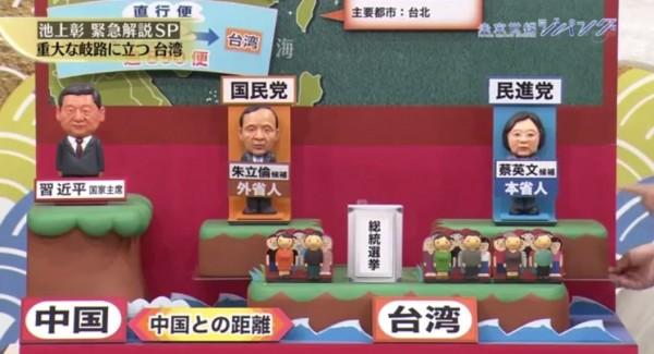 主持人以迷你娃娃造型,介紹台灣選舉。(圖取自東京電視台)