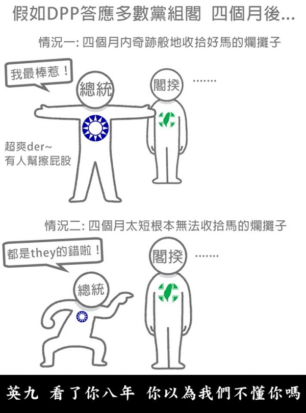 臉書粉絲專頁《台灣賦格》藉由一張圖片來分析總統馬英九拋出「多數黨組閣」的如意算盤。(圖擷取自台灣賦格)