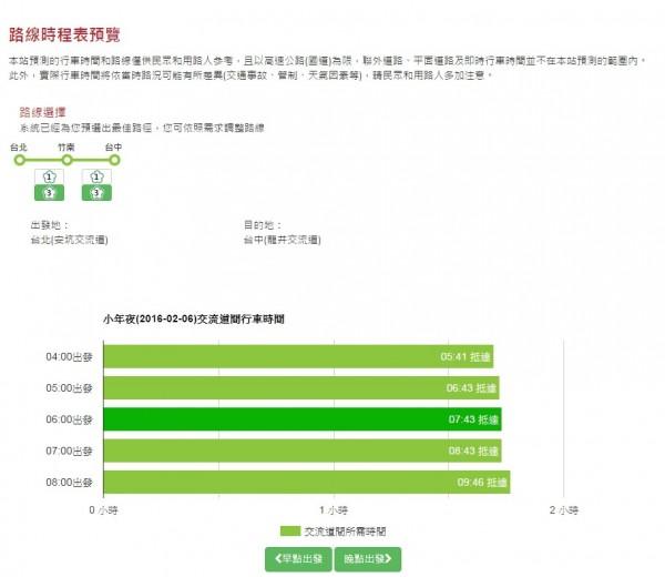 該系統整合交通部台灣區國道高公局之流量資料,以大數據分析技術,讓民眾可得知預估的交通時間和選擇不同路線的預估結果。(畫面擷自網頁)